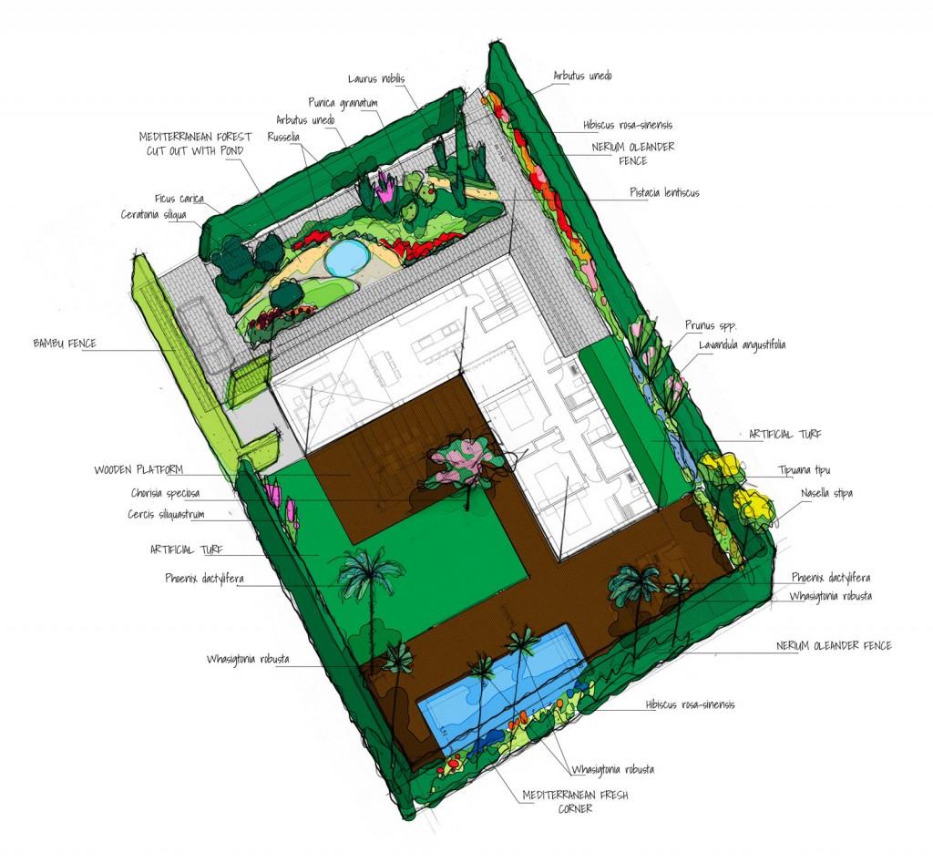 Dibujo de jardines david jim nez arquitectura y - Diseno jardines madrid ...
