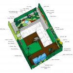 Proceso de diseño en el proyecto de jardín.
